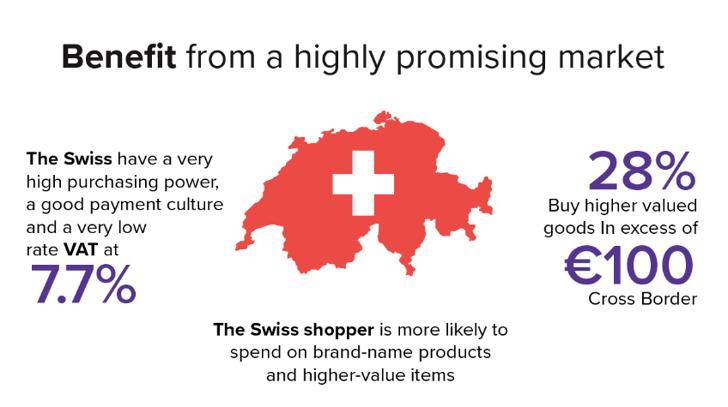 EN Switzerland Market Ebook Image
